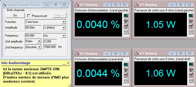 IMD-a-2x1w-sous-8-ohms