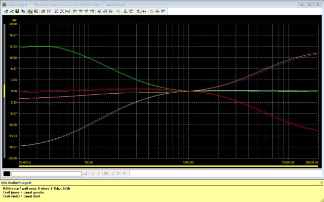 Akai AA-5510 : réponse-en-fréquence-à-2x1w-sous-8-ohms-correcteurs-de-tonalités-graves-et-aigus-au-mini-et-maxi