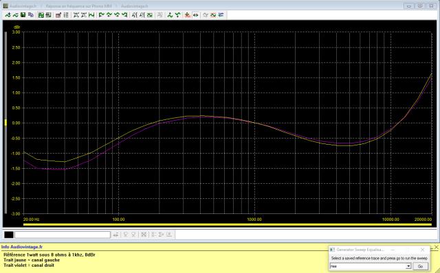 Akai AA-5510 : réponse-en-fréquence-à-2x1w-sous-8-ohms-entrée-phono