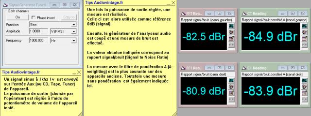 A&R Cambridge A60 : rapport-signal-bruit-a-2x1w-sous-8-ohms-entree-aux