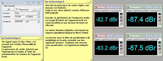 A&R Cambridge A60 : rapport-signal-bruit-a-2x35w-sous-8-ohms-entree-phono