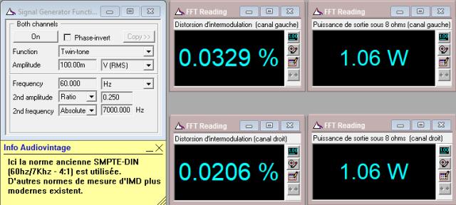 Audio Research D-79A : IMD-à-2x1w-sous-8-ohms