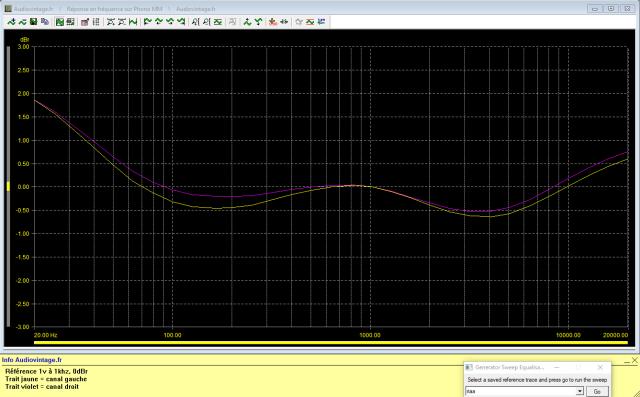 Carver C-1 : reponse-en-frequence-a-1v-en-sortie-entree-phono-tone-defeat