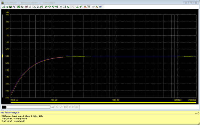 Denon POA-1003 : reponse-en-frequence-a-2x1-sous-8-ohms-filtre-subsonic