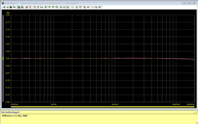 External Speaker Protector : réponse-en-fréquence-à-1v-0.2db