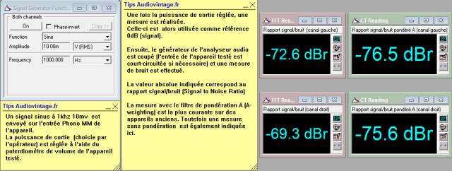 Harman Kardon A401 : rapport-signal-bruit-a-2x1w-sous-8-ohms-entree-phono
