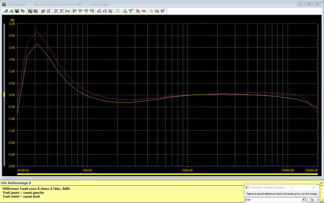 Kenwood KA-6000 : reponse-en-frequence-a-2x1w-sous-8-ohms-entree-phono-tone-defeat-avant-reglage