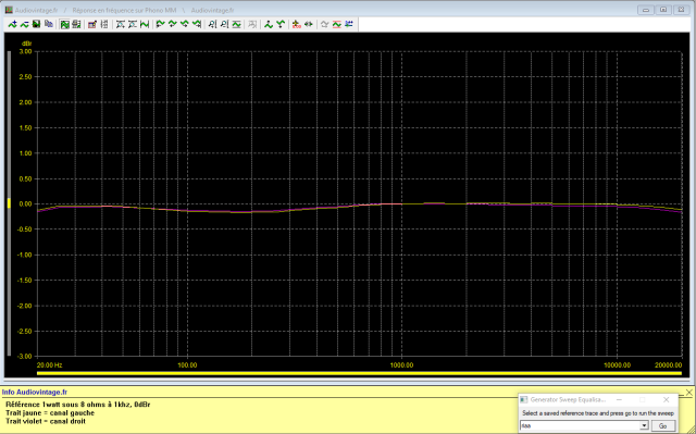 Kenwood KA-8100 : reponse-en-frequence-a-2x1w-sous-8-ohms-entree-phono-tone-defeat