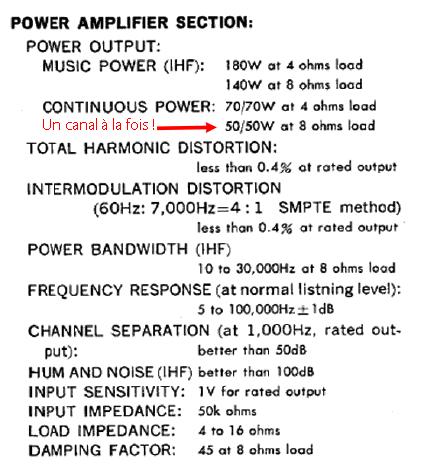 L'analyseur Audio chez Audiovintage : manuel technique du Sansui AU-999; prudence !