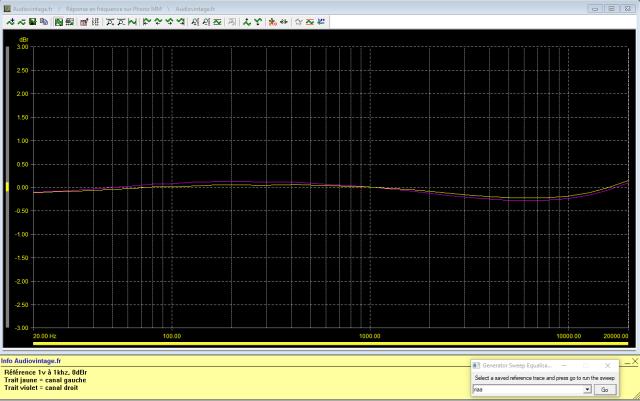 Luxman C-12 : reponse-en-frequence-a-2x1v-en-sortie-entree-phono