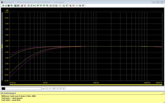 Luxman L-308 : réponse-en-fréquence-à-2x1w-sous-8-ohms-entrée-aux-tone-defeat-low-cut-20hz-et-low-cut-70hz