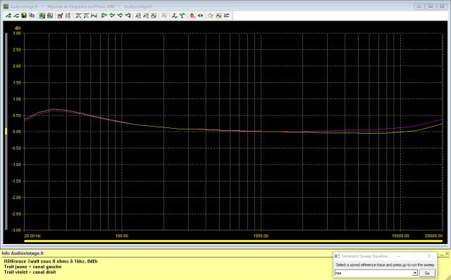 Luxman L-308 : réponse-en-fréquence-à-2x1w-sous-8-ohms-entrée-phono-tone-defeat