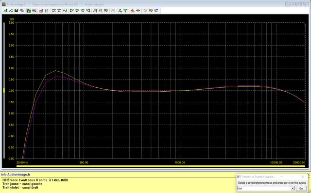 Luxman L-410 : reponse-en-frequence-a-2x1w-sous-8-ohms-entree-phono-MC-tone-defeat