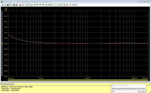 Luxman L-410 : reponse-en-frequence-a-2x1w-sous-8-ohms-entree-phono-MM-tone-defeat