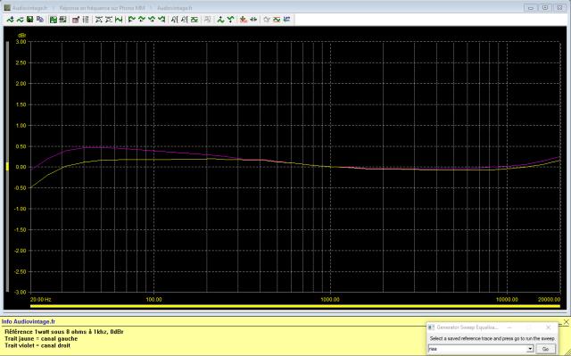 Luxman L-80 : reponse-en-frequence-a-2x1w-sous-8-ohms-entree-phono