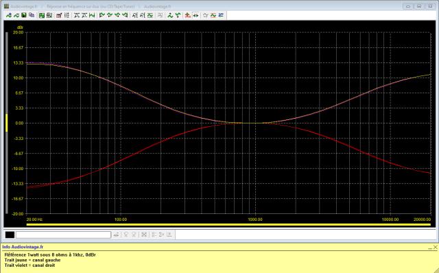 reponse-en-frequence-a-2x1w-sous-8-ohms-entree-aux-correcteurs-de-tonalites-au-mini-puis-au-maxi