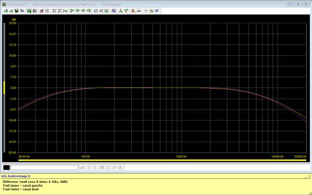 Luxman L-30 : reponse-en-frequence-a-2x1w-sous-8-ohms-entree-aux-filtres-actives