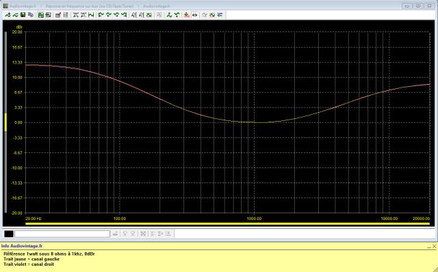 Luxman L-30 : reponse-en-frequence-a-2x1w-sous-8-ohms-entree-aux-loudness-active