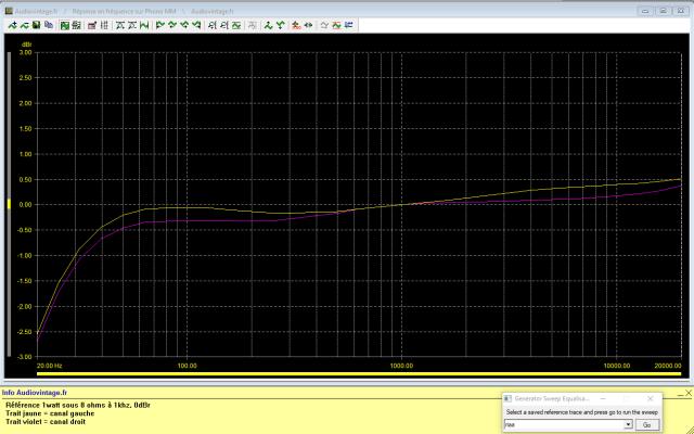 Luxman L-30 : reponse-en-frequence-a-2x1w-sous-8-ohms-entree-phono