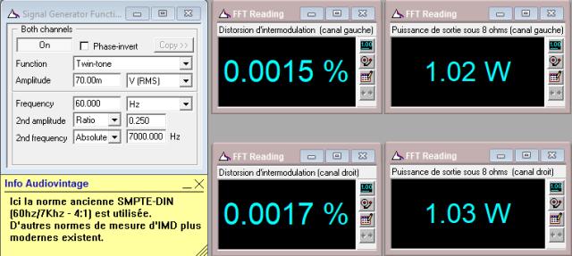 Luxman M-03 : IMD-a-2x1w-sous-8-ohms