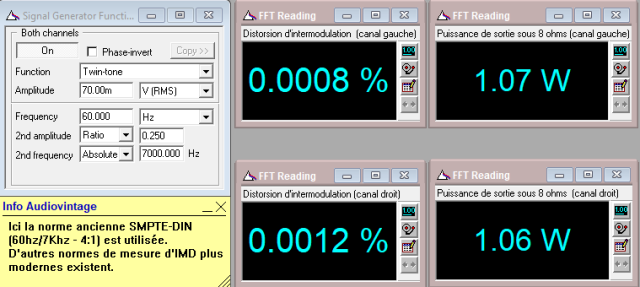 Luxman M-12 : IMD-a-2x1w-sous-8-ohms