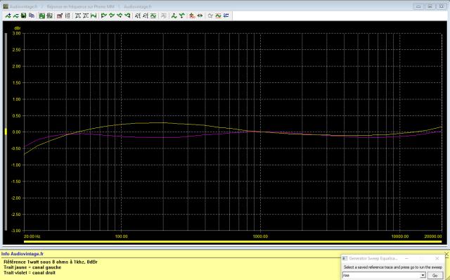 Luxman SQ507X : reponse-en-frequence-a-2x1w-sous-8-ohms-entree-phono-tone-defeat