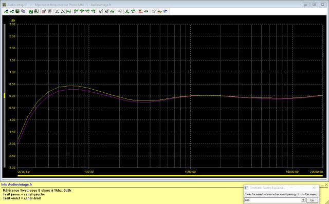 Luxman L-31 : reponse-en-frequence-a-2x1w-sous-8-ohms-entree-phono