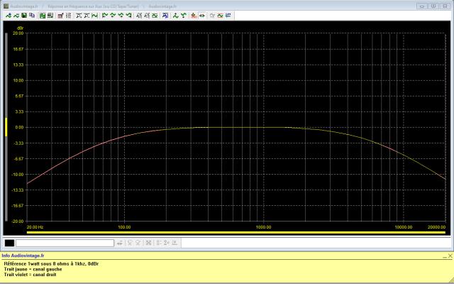 Marantz 1122DC : reponse-en-frequence-a-2x1w-sous-8-ohms-entree-aux-tone-defeat-filtres-actives