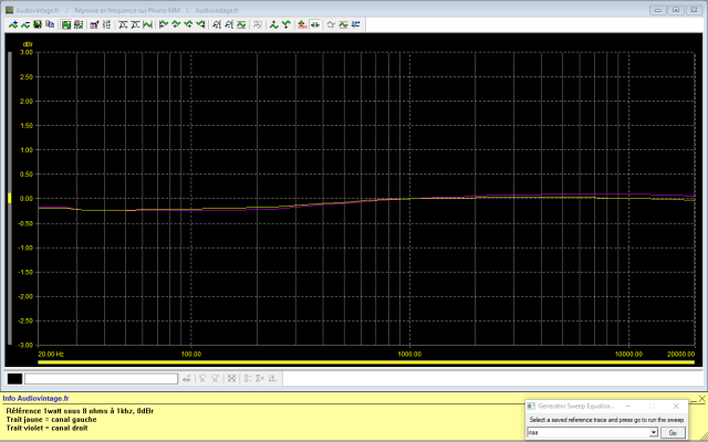 Marantz 1122DC : reponse-en-frequence-a-2x1w-sous-8-ohms-entree-phono-tone-defeat