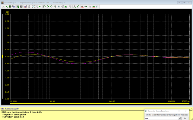 Marantz 2238B : reponse-en-frequence-a-2x1w-sous-8-ohms-entree-phono