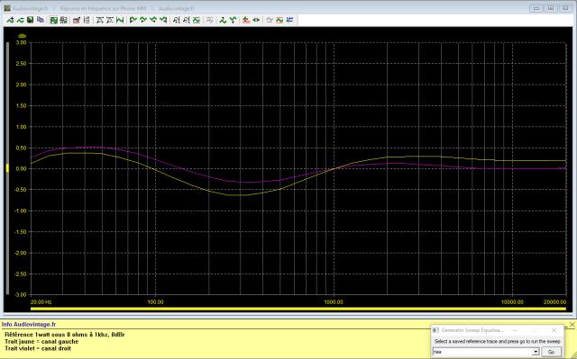 Marantz 2238BL : reponse-en-frequence-a-2x1w-sous-8-ohms-entree-phono