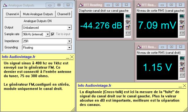 Marantz 2238BL : separation-stereo-du-canal-droit-sur-le-canal-gauche-98Mhz-70DbµV