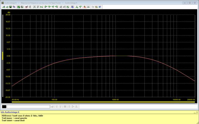 Marantz 2240 : reponse-en-frequence-a-2x1w-sous-8-ohms-entree-aux-filtres-actives