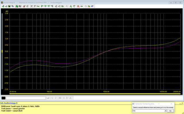 Marantz 2240 : reponse-en-frequence-a-2x1w-sous-8-ohms-entree-phono