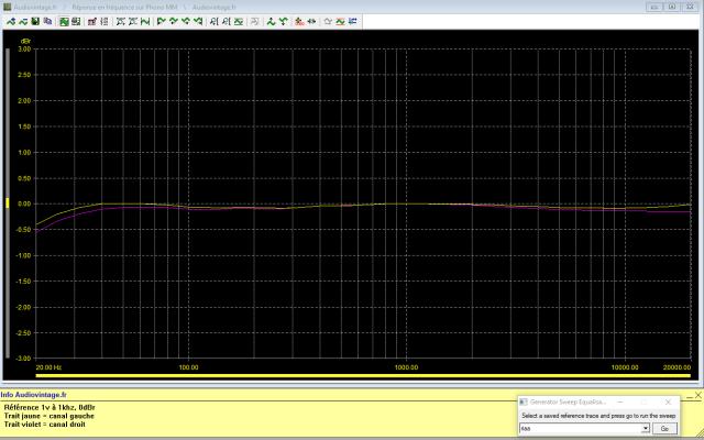 Marantz 3200 : reponse-en-frequence-a-1v-en-sortie-entree-phono-tone-defeat