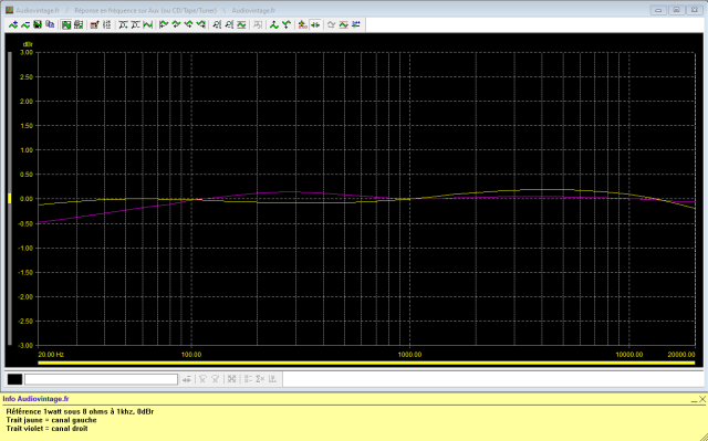 Marantz 4400 : reponse-en-frequence-a-2x1w-sous-8-ohms-entree-aux-mode-stereo