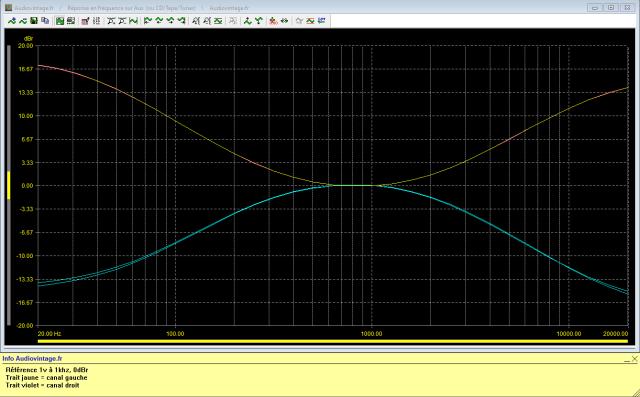 Marantz 7T : reponse-en-frequence-a-1v-en-sortie-entree-aux-correcteurs-au-mini-puis-au-maxi