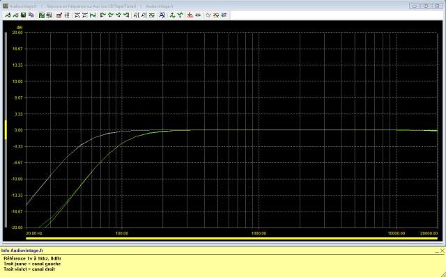 Marantz 7T : reponse-en-frequence-a-1v-en-sortie-entree-aux-low-filter-50hz-puis-100hz-actives