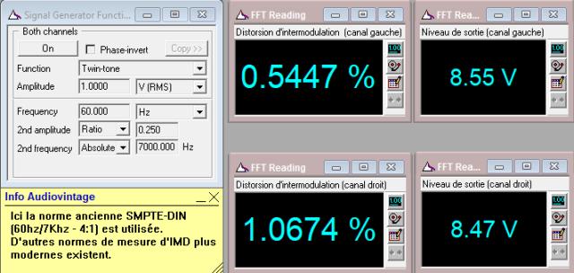 McIntosh C29 : niveau-de-sortie-a-lecretage-en-IMD-entree-aux