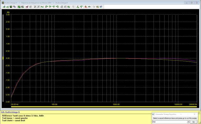Mission Cyrus one :réponse-en-fréquence-à-2x1w-sous-8-ohms-entrée-phono