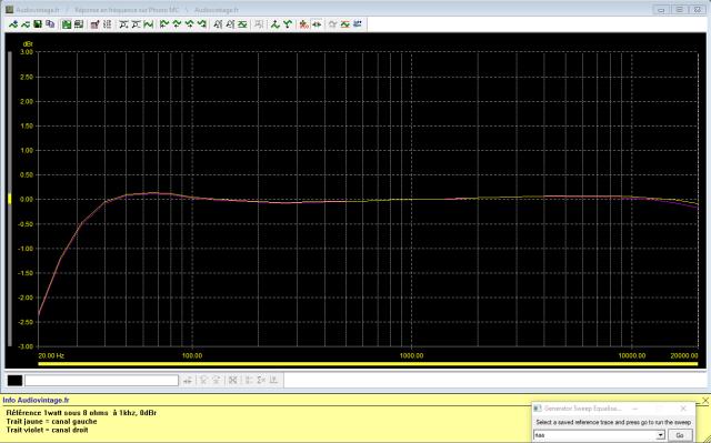 Mission Cyrus Two : réponse-en-fréquence-sous-8-ohms-à-2x1w-en-sortie-entrée-Phono-MC
