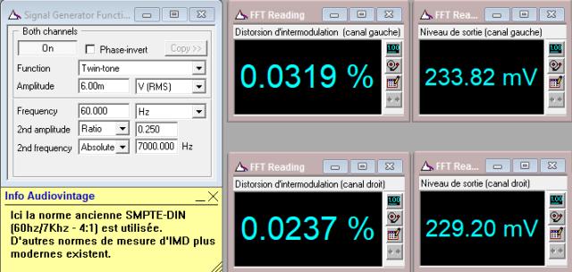 Ortofon MCA-76 : IMD-à-6mv-en-entrée