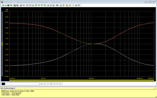 Pioneer SA-608 : reponse-en-frequence-a-2x1w-sous-8-ohms-entree-aux-correcteurs-de-tonalite-au-mini-puis-au-maxi