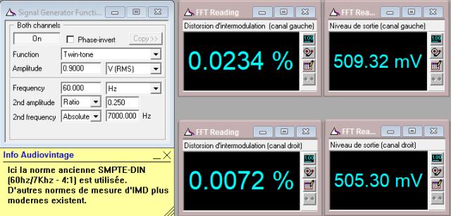 Quad 34 : IMD-a-0.5v-en-sortie-entree-aux