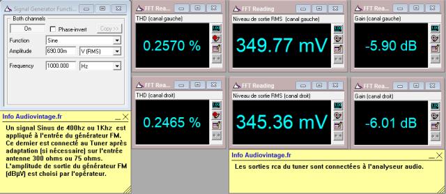 Quad FM 3 : distorsion-FM-mono-98Mhz-80dBµV