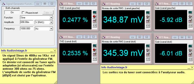 Quad FM 3 : distorsion-FM-stereo-98Mhz-80dBµV