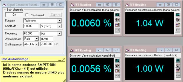Revox B750 MKII : IMD-à-2x1w-sous-8-ohms-entrée-aux-tone-defeat