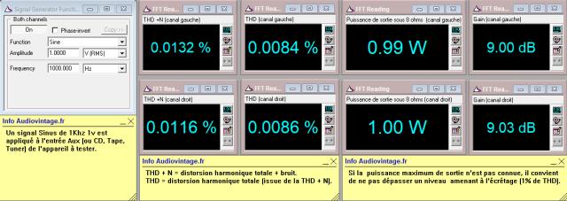 Revox B750 MKII : distorsion-à-2x1w-sous-8-ohms-entrée-aux-tone-defeat