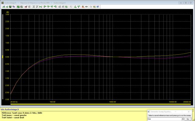 Revox B750 MKII : réponse-en-fréquence-à-2x1w-sous-8-ohms-entrée-phono-tone-defeat