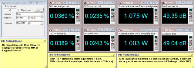Rotel RA-810 : distorsion-à-2x1w-sous-8-ohms-entrée-phono-tone-defeat
